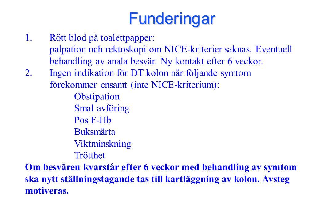 Funderingar 1. Rött blod på toalettpapper: palpation och rektoskopi om NICE-kriterier saknas. Eventuell behandling av anala besvär. Ny kontakt efter 6