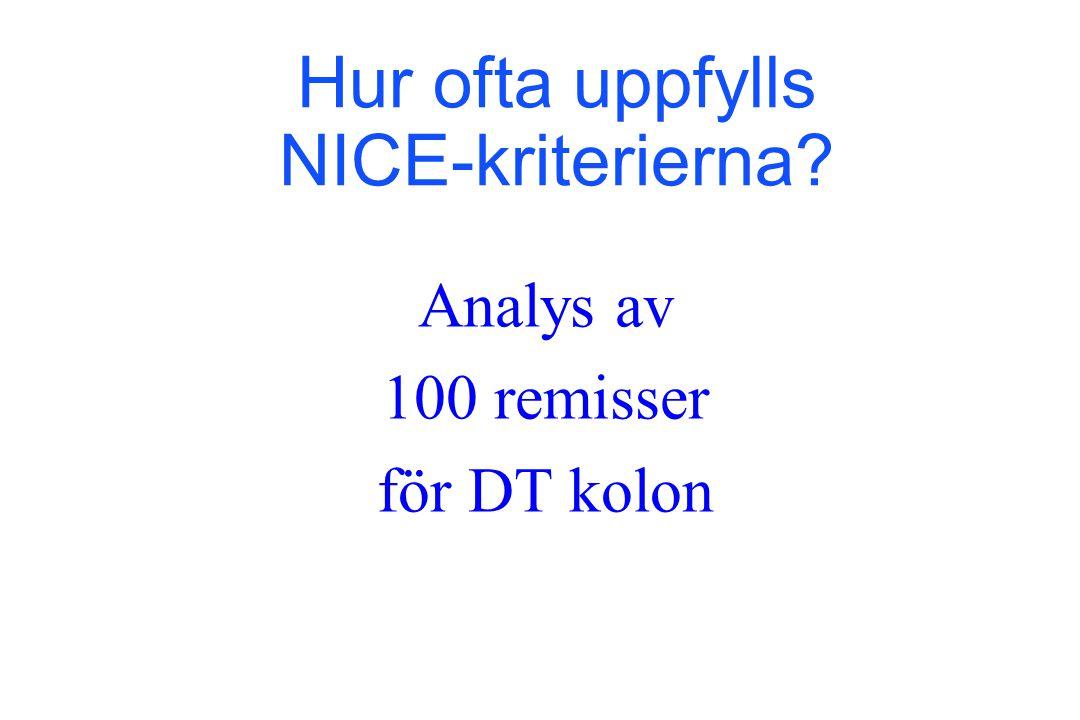 Analys av 100 remisser för DT kolon Hur ofta uppfylls NICE-kriterierna?