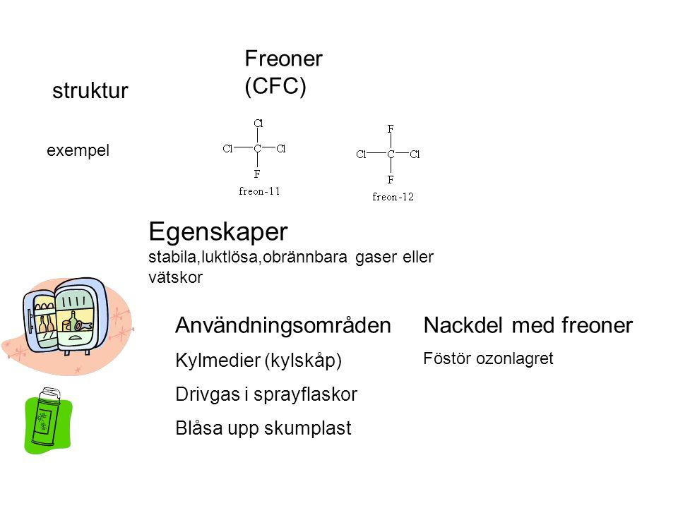 Freoner (CFC) Egenskaper stabila,luktlösa,obrännbara gaser eller vätskor struktur exempel Användningsområden Kylmedier (kylskåp) Drivgas i sprayflaskor Blåsa upp skumplast Nackdel med freoner Föstör ozonlagret