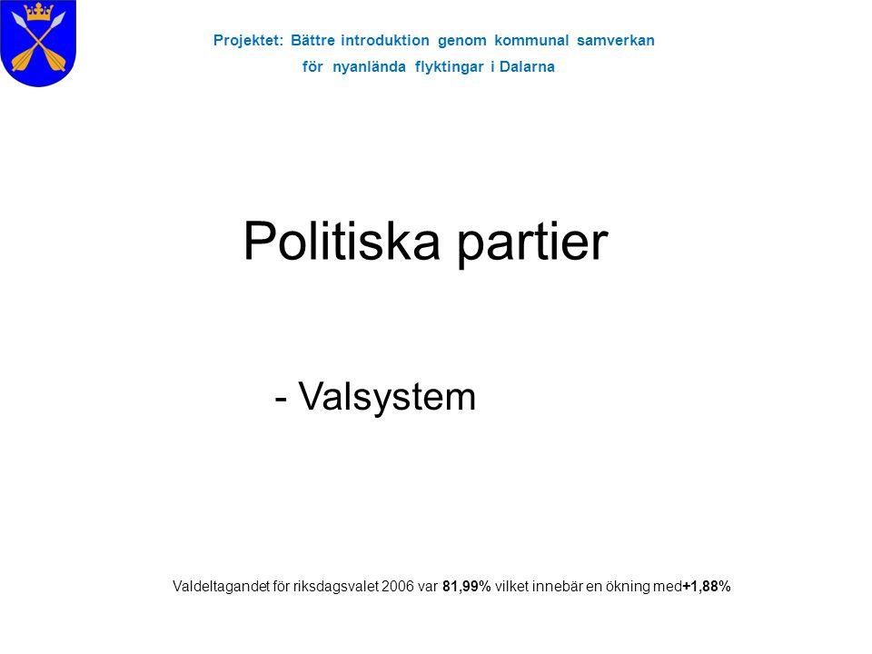 Projektet: Bättre introduktion genom kommunal samverkan för nyanlända flyktingar i Dalarna Politiska partier - Valsystem Valdeltagandet för riksdagsva