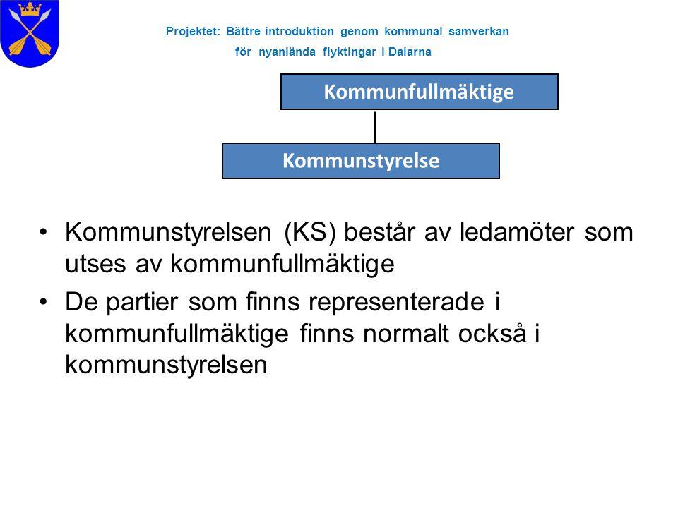 Projektet: Bättre introduktion genom kommunal samverkan för nyanlända flyktingar i Dalarna Kommunfullmäktige Kommunstyrelse Kommunstyrelsen (KS) bestå