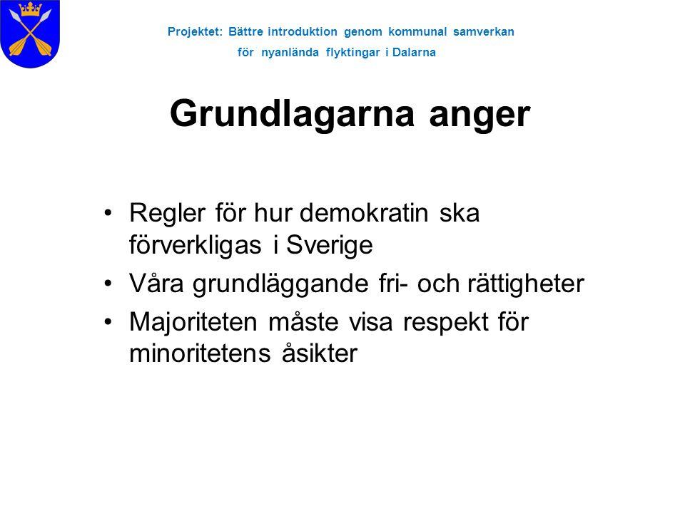 Projektet: Bättre introduktion genom kommunal samverkan för nyanlända flyktingar i Dalarna Allemansrätten ….
