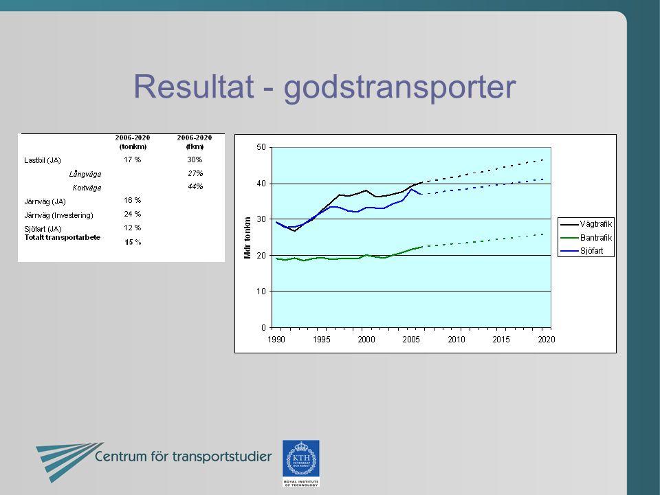 Resultat - godstransporter