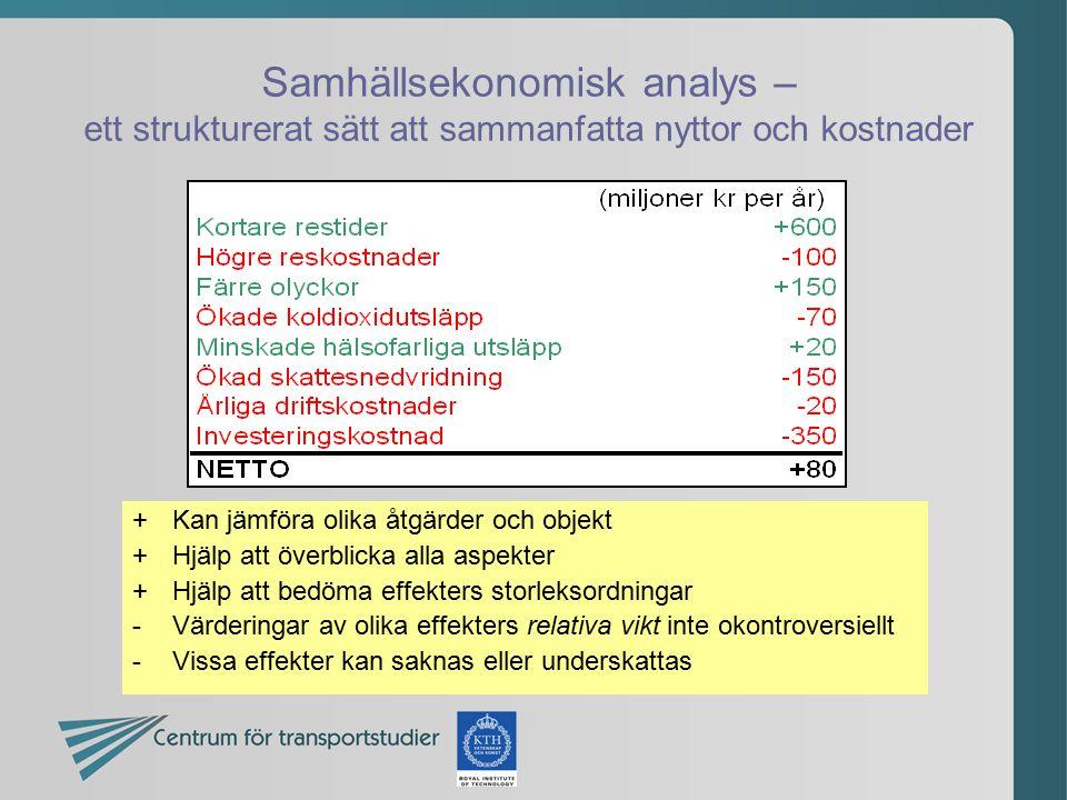 Samhällsekonomisk analys – ett strukturerat sätt att sammanfatta nyttor och kostnader +Kan jämföra olika åtgärder och objekt +Hjälp att överblicka all