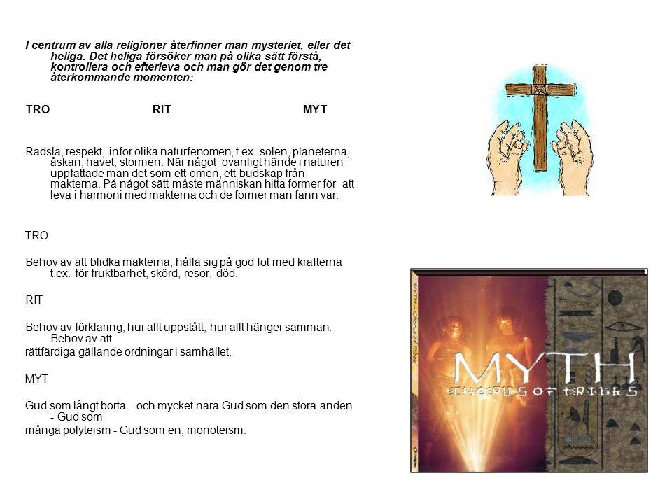 Judisk tro Gud är en.Det finns en gud i himlen och mänsklighet på jorden.