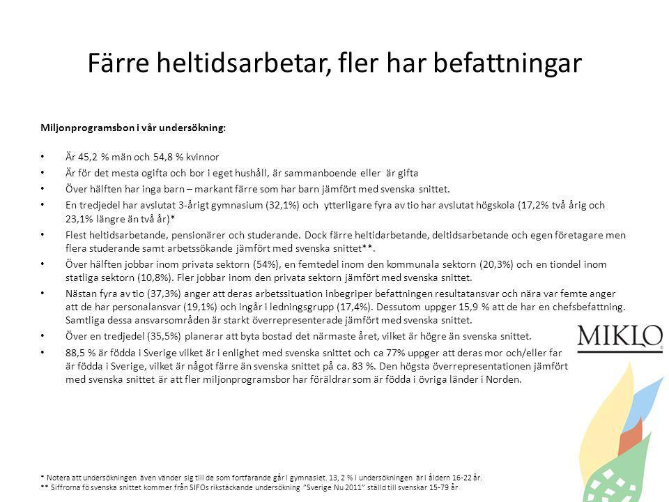 V och MP större, högern mindre I riksdagsvalet röstade miljonprogramsbon på: Centern1,9% Folkpartiet3,7% Kristdemokraterna2,6% Miljöpartiet12,6% Moderaterna16,4% Piratpartiet0,9% Socialdemokraterna19,9% Sverigedemokraterna7,8% Vänsterpartiet8,6% Feministiskt Initiativ0,9% Annat parti0,8% Blank röst1,9% Jag röstade inte9,6% Vill inte uppge12,5% Vi frågade också: Skulle du vilja bjuda en Sverigedemokrat på kaffe? Ja, mest för att förstå hur de tänker: 42,3% Ja, mest för att försöka få honom/henne att ändra sig: 6,1% Ja, mest för att jag tycker de verkar vettiga: 15,5% Nej: 36,2% * Valresultatet i riksdagsvalet 2010; Centern: 6,6%; Folkpartiet 7,1%; Kristdemokraterna 5,6 %; Miljöpartiet 7,3 %; Moderaterna 30,1%; Socialdemokraterna 30,6 %; Sverigedemokraterna 5,7%; Vänsterpartiet 5,6%