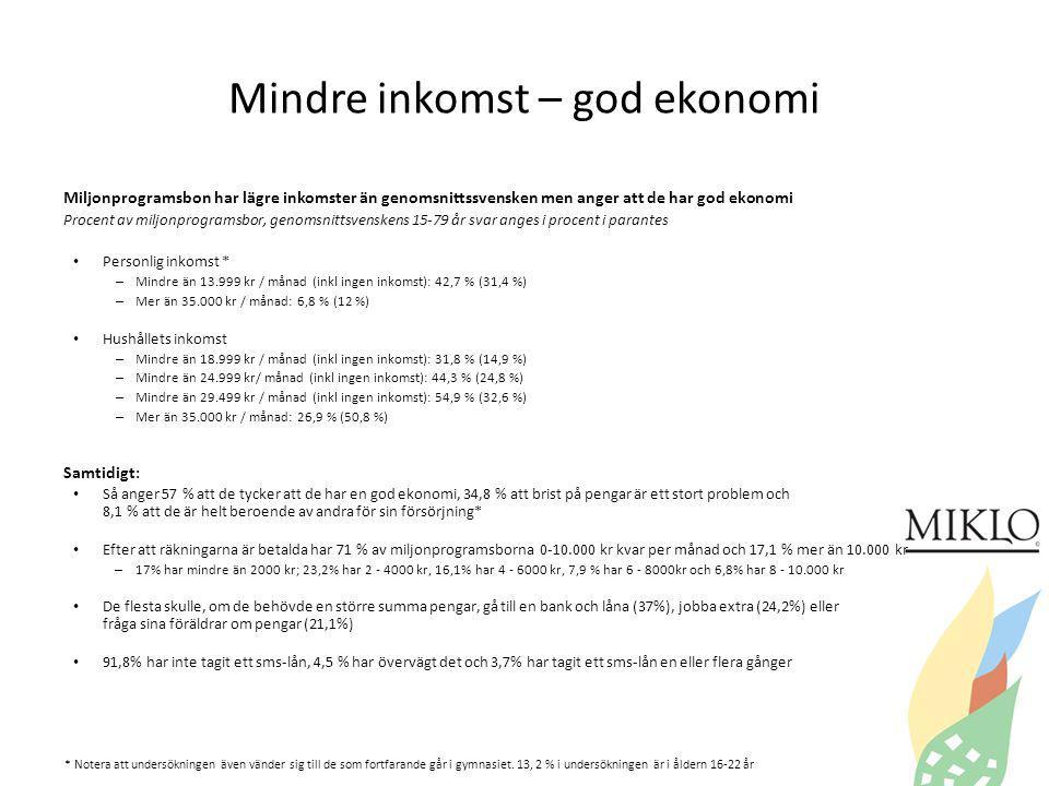 Mindre inkomst – god ekonomi Miljonprogramsbon har lägre inkomster än genomsnittssvensken men anger att de har god ekonomi Procent av miljonprogramsbor, genomsnittsvenskens 15-79 år svar anges i procent i parantes Personlig inkomst * – Mindre än 13.999 kr / månad (inkl ingen inkomst): 42,7 % (31,4 %) – Mer än 35.000 kr / månad: 6,8 % (12 %) Hushållets inkomst – Mindre än 18.999 kr / månad (inkl ingen inkomst): 31,8 % (14,9 %) – Mindre än 24.999 kr/ månad (inkl ingen inkomst): 44,3 % (24,8 %) – Mindre än 29.499 kr / månad (inkl ingen inkomst): 54,9 % (32,6 %) – Mer än 35.000 kr / månad: 26,9 % (50,8 %) Samtidigt : Så anger 57 % att de tycker att de har en god ekonomi, 34,8 % att brist på pengar är ett stort problem och 8,1 % att de är helt beroende av andra för sin försörjning* Efter att räkningarna är betalda har 71 % av miljonprogramsborna 0-10.000 kr kvar per månad och 17,1 % mer än 10.000 kr – 17% har mindre än 2000 kr; 23,2% har 2 - 4000 kr, 16,1% har 4 - 6000 kr, 7,9 % har 6 - 8000kr och 6,8% har 8 - 10.000 kr De flesta skulle, om de behövde en större summa pengar, gå till en bank och låna (37%), jobba extra (24,2%) eller fråga sina föräldrar om pengar (21,1%) 91,8% har inte tagit ett sms-lån, 4,5 % har övervägt det och 3,7% har tagit ett sms-lån en eller flera gånger * Notera att undersökningen även vänder sig till de som fortfarande går i gymnasiet.