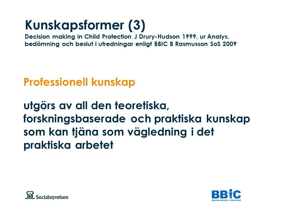 Att visa fotnot, datum, sidnummer Klicka på fliken Infoga och klicka på ikonen sidhuvud/sidfot Klistra in text: Klistra in texten, klicka på ikonen (Ctrl), välj Behåll endast text Kunskapsformer (3) Decision making in Child Protection J Drury-Hudson 1999, ur Analys, bedömning och beslut i utredningar enligt BBIC B Rasmusson SoS 2009 Professionell kunskap utgörs av all den teoretiska, forskningsbaserade och praktiska kunskap som kan tjäna som vägledning i det praktiska arbetet