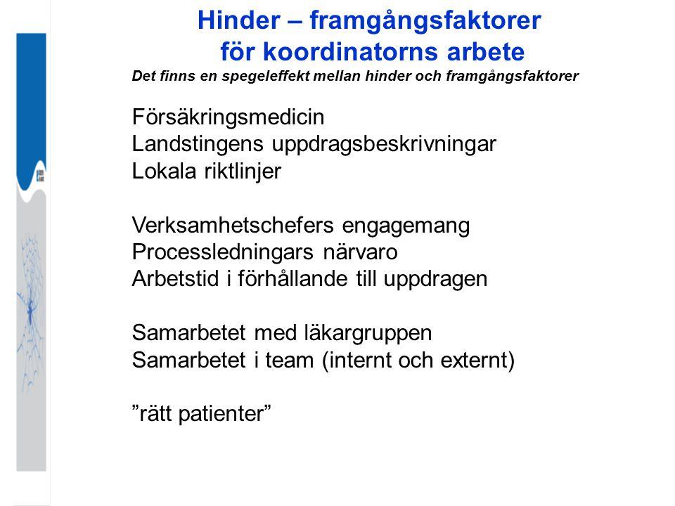 1.Tidbokare (kan finnas i alla ovan) 3. Organisatör, Statistik (hämtning) Kontaktperson Fk, Ev.