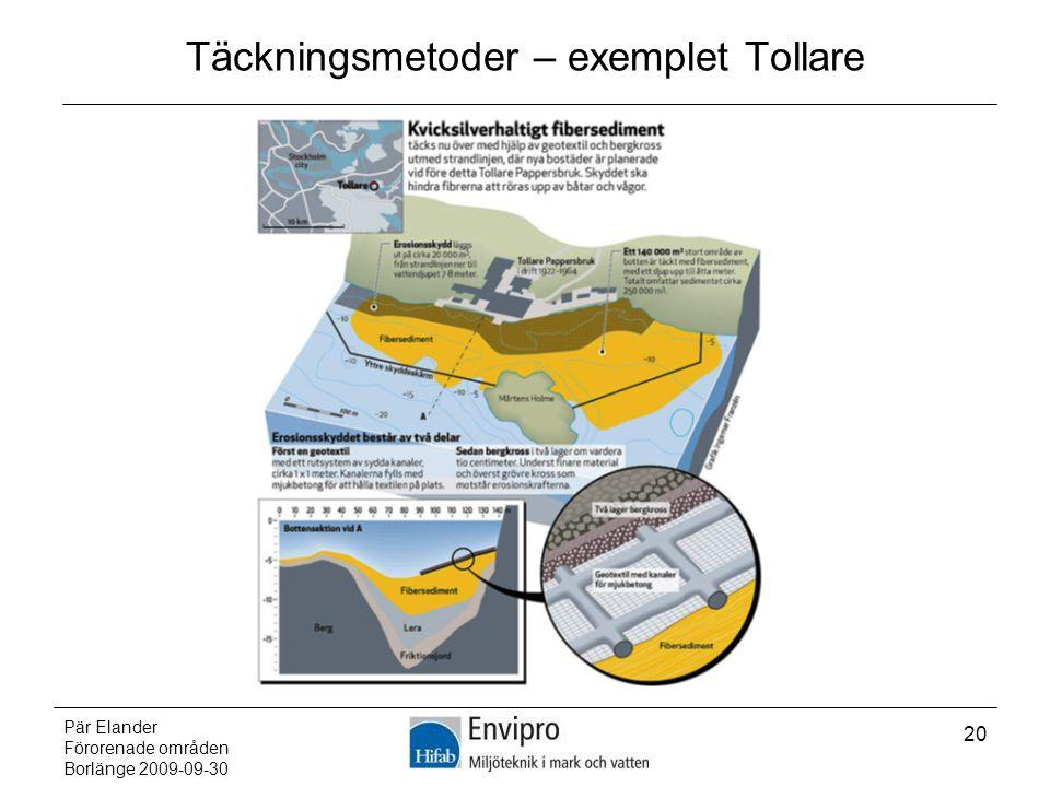 Pär Elander Förorenade områden Borlänge 2009-09-30 20 Täckningsmetoder – exemplet Tollare