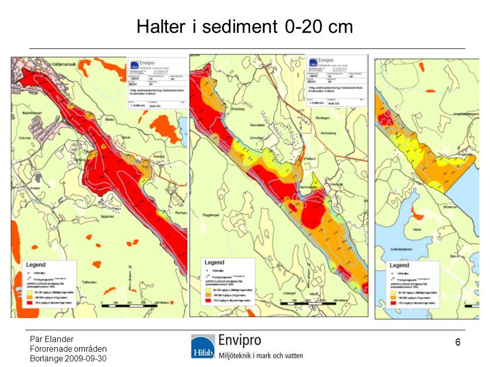 Pär Elander Förorenade områden Borlänge 2009-09-30 17 Kvicksilverhalter i abborre I Notviken 0,24 mg/kg VS i stationär småabborre respektive 0,14 mg/kg VS i konsumtionsfisk (ålder 3-5 år).