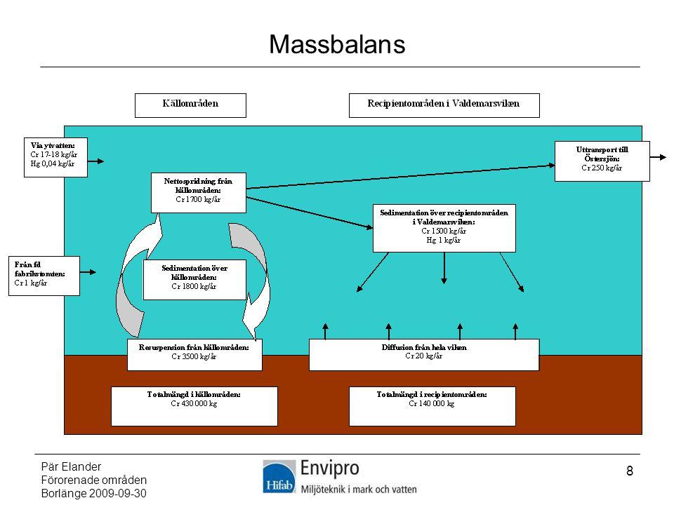 Pär Elander Förorenade områden Borlänge 2009-09-30 9 Riskbedömning Valdemarsviken Interncirkulationen av krom i källområdena i inre Valdemarsviken är mycket stor.