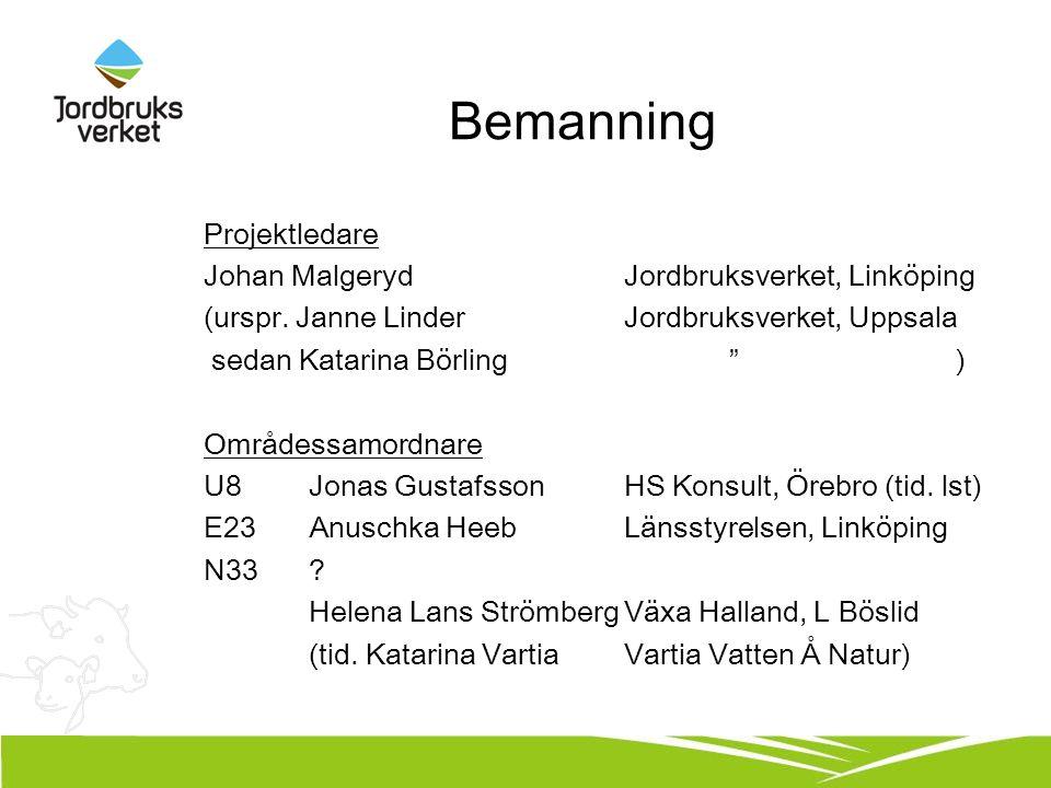 Bemanning Projektledare Johan MalgerydJordbruksverket, Linköping (urspr.