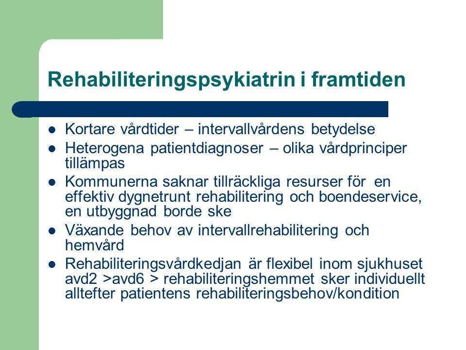 Rehabpsykiatrin i framtiden (2) Hemrehabiliteringen välfungerande med stöd av klozapinpolikliniken > ett framtida utvecklingsobjekt Hemvården och socialtjänsterna skall starkare anknytas – utbildad personal behövs Utökat samarbete mellan specialsjukvården och tredje sektorn är önskvärt Rehabhemmen behöver mera personal speciellt då patienternas tillstånd försämras och akutvården behöver mera platser