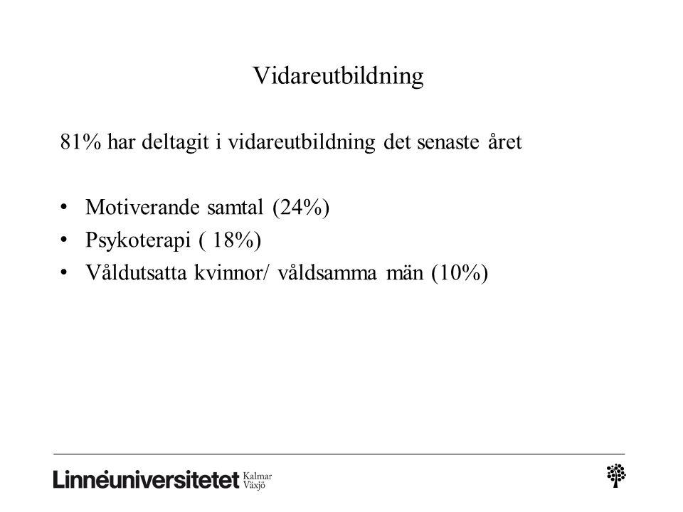 Vidareutbildning 81% har deltagit i vidareutbildning det senaste året Motiverande samtal (24%) Psykoterapi ( 18%) Våldutsatta kvinnor/ våldsamma män (10%)