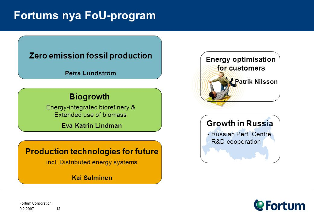 Fortum Corporation 9.2.200713 Fortums nya FoU-program Biogrowth Energy-integrated biorefinery & Extended use of biomass Production technologies for future incl.