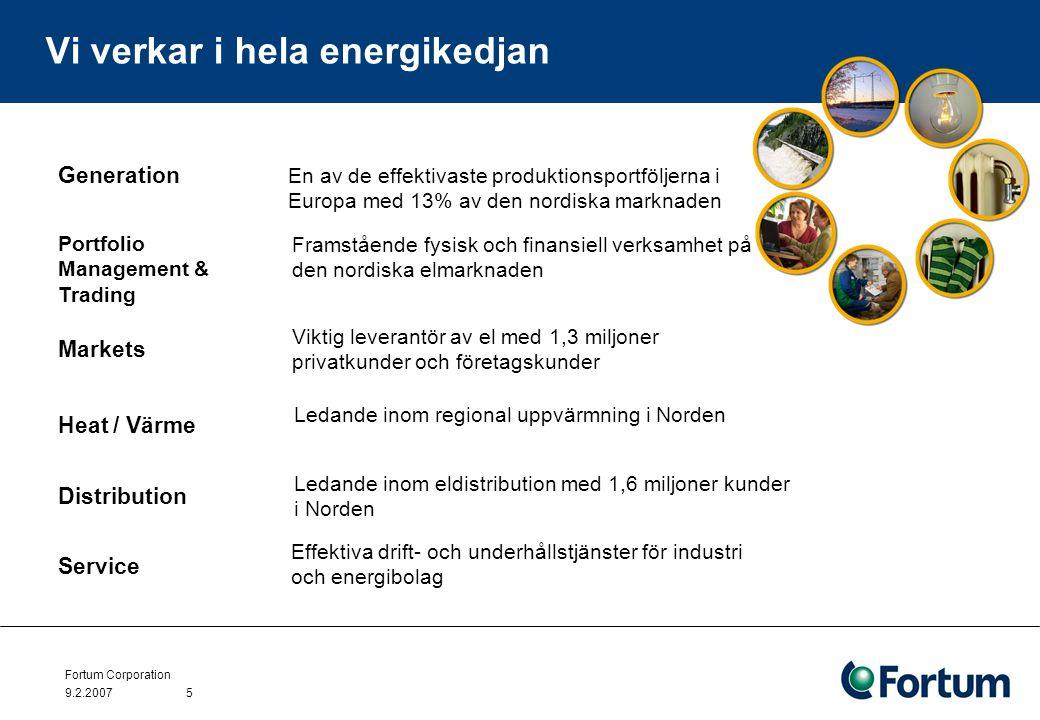 Fortum Corporation 9.2.20075 Vi verkar i hela energikedjan Ledande inom regional uppvärmning i Norden Heat / Värme En av de effektivaste produktionsportföljerna i Europa med 13% av den nordiska marknaden Generation Framstående fysisk och finansiell verksamhet på den nordiska elmarknaden Portfolio Management & Trading Ledande inom eldistribution med 1,6 miljoner kunder i Norden Distribution Effektiva drift- och underhållstjänster för industri och energibolag Service Viktig leverantör av el med 1,3 miljoner privatkunder och företagskunder Markets