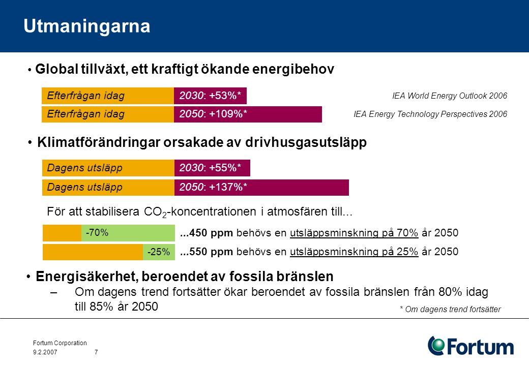 Fortum Corporation 9.2.20077 Utmaningarna Efterfrågan idag2030: +53%* IEA World Energy Outlook 2006 Efterfrågan idag2050: +109%* IEA Energy Technology