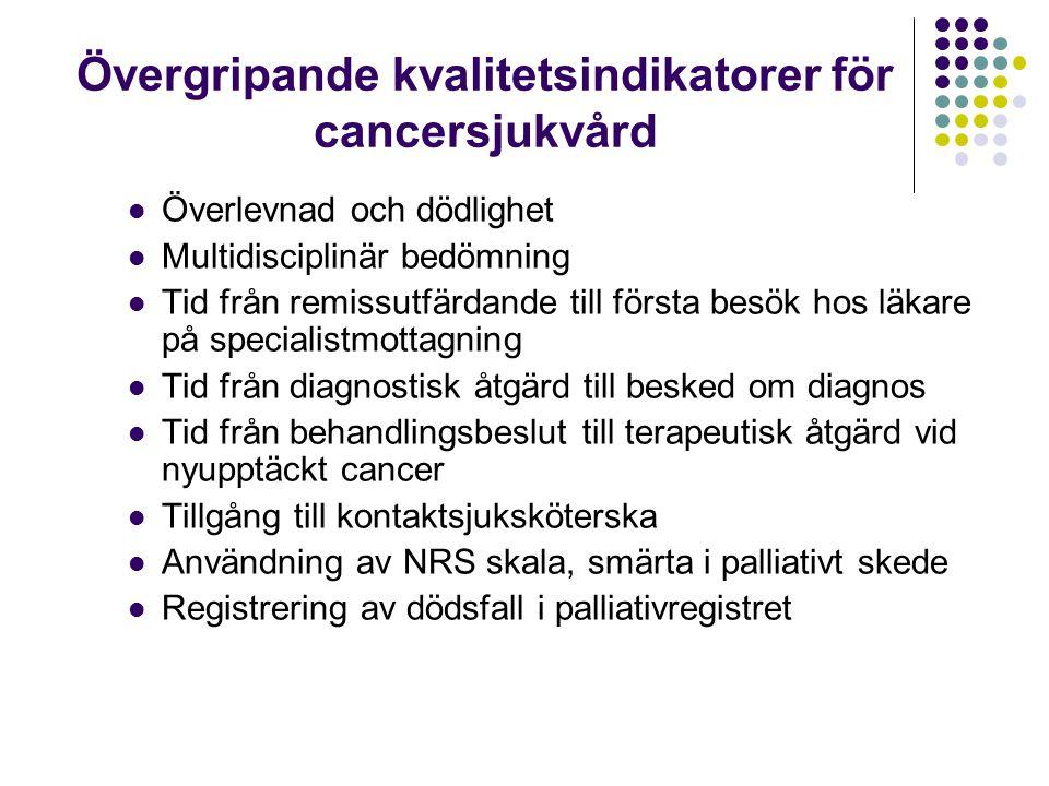 Övergripande kvalitetsindikatorer för cancersjukvård Överlevnad och dödlighet Multidisciplinär bedömning Tid från remissutfärdande till första besök hos läkare på specialistmottagning Tid från diagnostisk åtgärd till besked om diagnos Tid från behandlingsbeslut till terapeutisk åtgärd vid nyupptäckt cancer Tillgång till kontaktsjuksköterska Användning av NRS skala, smärta i palliativt skede Registrering av dödsfall i palliativregistret