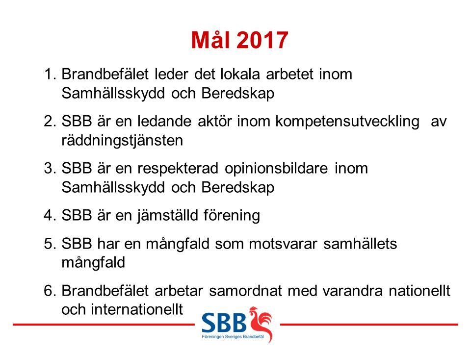Mål 2017 1.Brandbefälet leder det lokala arbetet inom Samhällsskydd och Beredskap 2.SBB är en ledande aktör inom kompetensutveckling av räddningstjäns