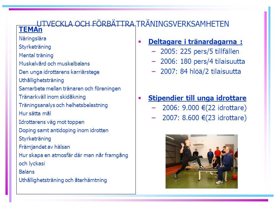 UTVECKLA OCH FÖRBÄTTRA TRÄNINGSVERKSAMHETEN  Deltagare i tränardagarna : –2005: 225 pers/5 tillfällen –2006: 180 pers/4 tilaisuutta –2007: 84 hlöä/2 tilaisuutta  Stipendier till unga idrottare – 2006: 9.000 €(22 idrottare) – 2007: 8.600 €(23 idrottare) TEMAn Näringslära Styrketräning Mental träning Muskelvård och muskelbalans Den unga idrottarens karriärstege Uthållighetsträning Samarbete mellan tränaren och föreningen Tränarkväll inom skidåkning Träningsanalys och helhetsbelastning Hur sätta mål Idrottarens väg mot toppen Doping samt antidoping inom idrotten Styrketräning Främjandet av hälsan Hur skapa en atmosfär där man når framgång och lyckasi Balans Uthållighetsträning och återhämtning
