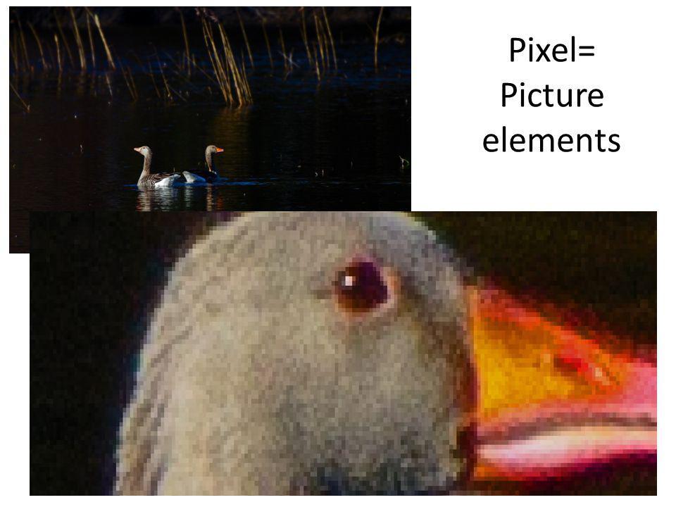Pixel= Picture elements