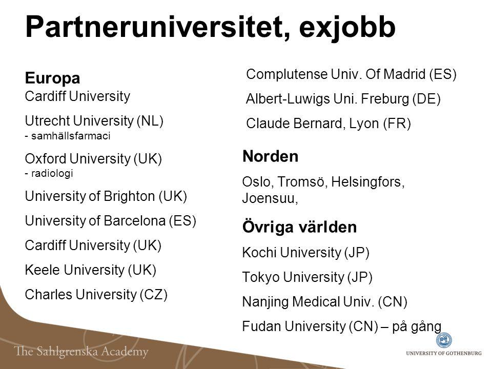 Partneruniversitet, exjobb Europa Cardiff University Utrecht University (NL) - samhällsfarmaci Oxford University (UK) - radiologi University of Bright