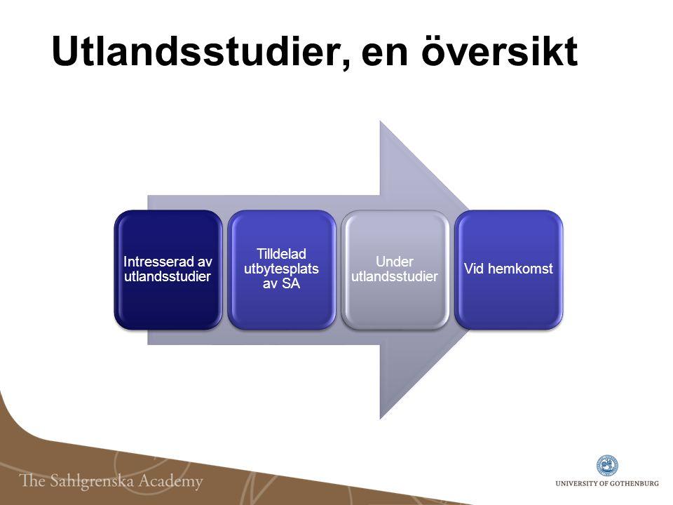 Utlandsstudier, en översikt Intresserad av utlandsstudier Tilldelad utbytesplats av SA Under utlandsstudier Vid hemkomst