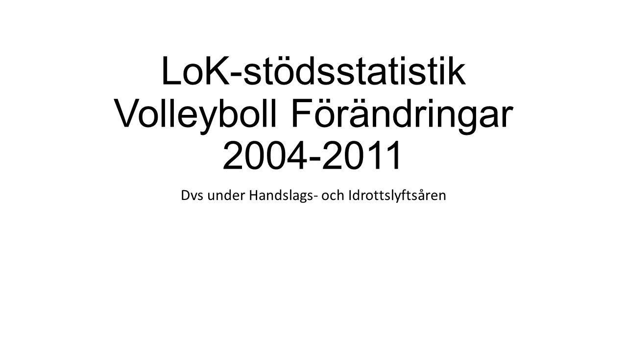 LoK-stödsstatistik Volleyboll Förändringar 2004-2011 Dvs under Handslags- och Idrottslyftsåren