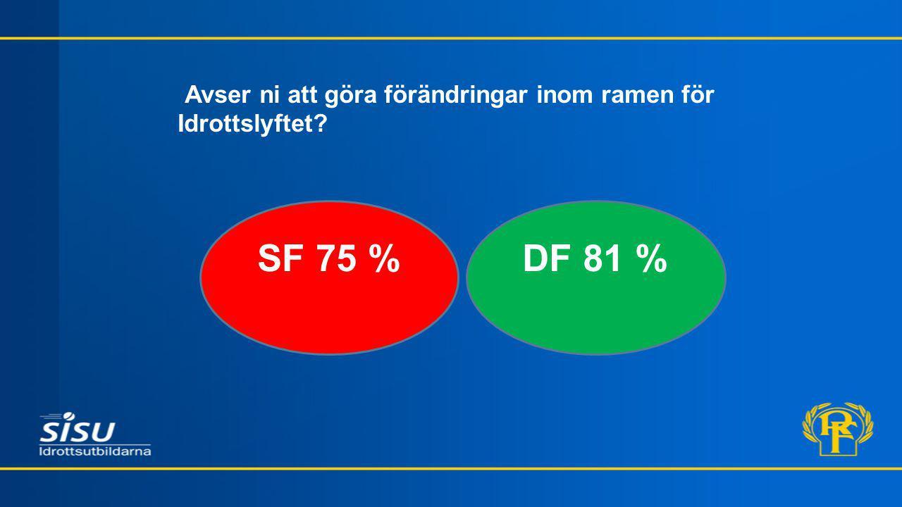 Avser ni att göra förändringar inom ramen för Idrottslyftet SF 75 %DF 81 %