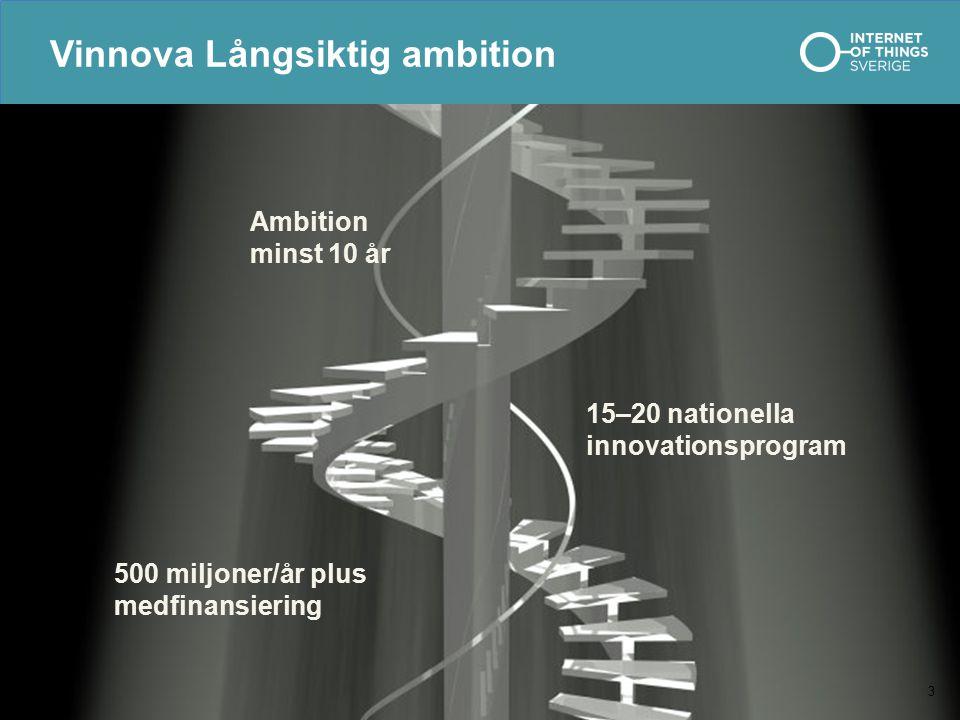 Vinnova Långsiktig ambition 500 miljoner/år plus medfinansiering Ambition minst 10 år 15–20 nationella innovationsprogram 3
