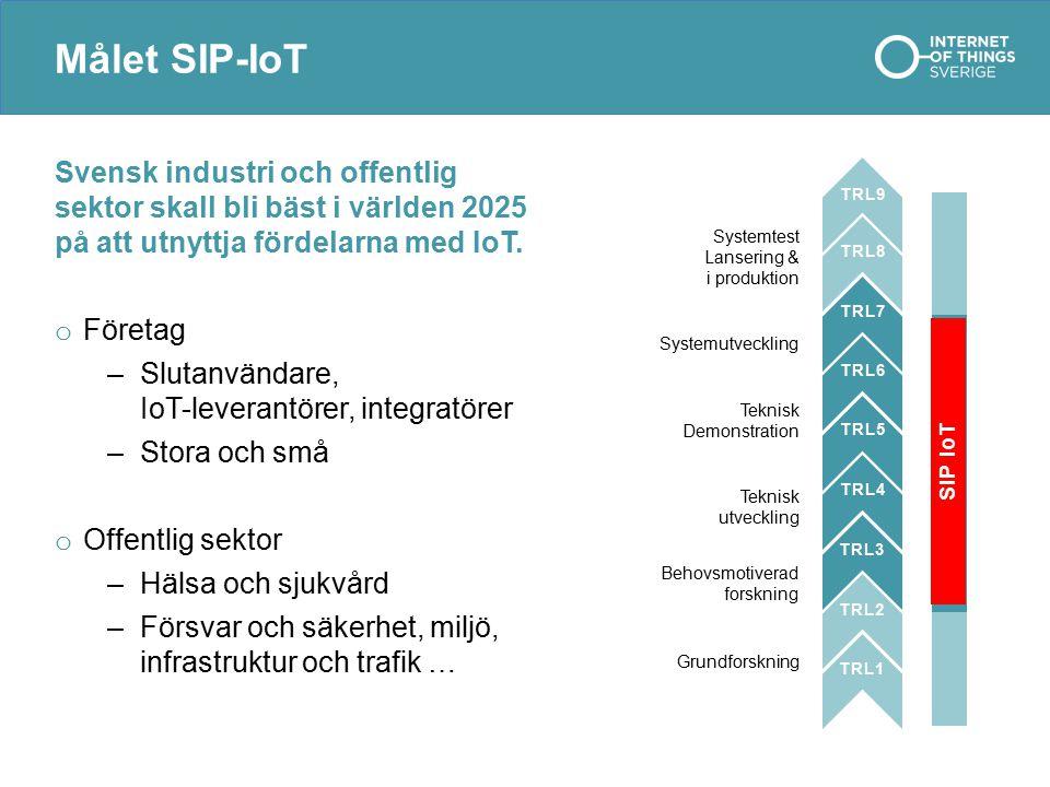Målet SIP-IoT Svensk industri och offentlig sektor skall bli bäst i världen 2025 på att utnyttja fördelarna med IoT.