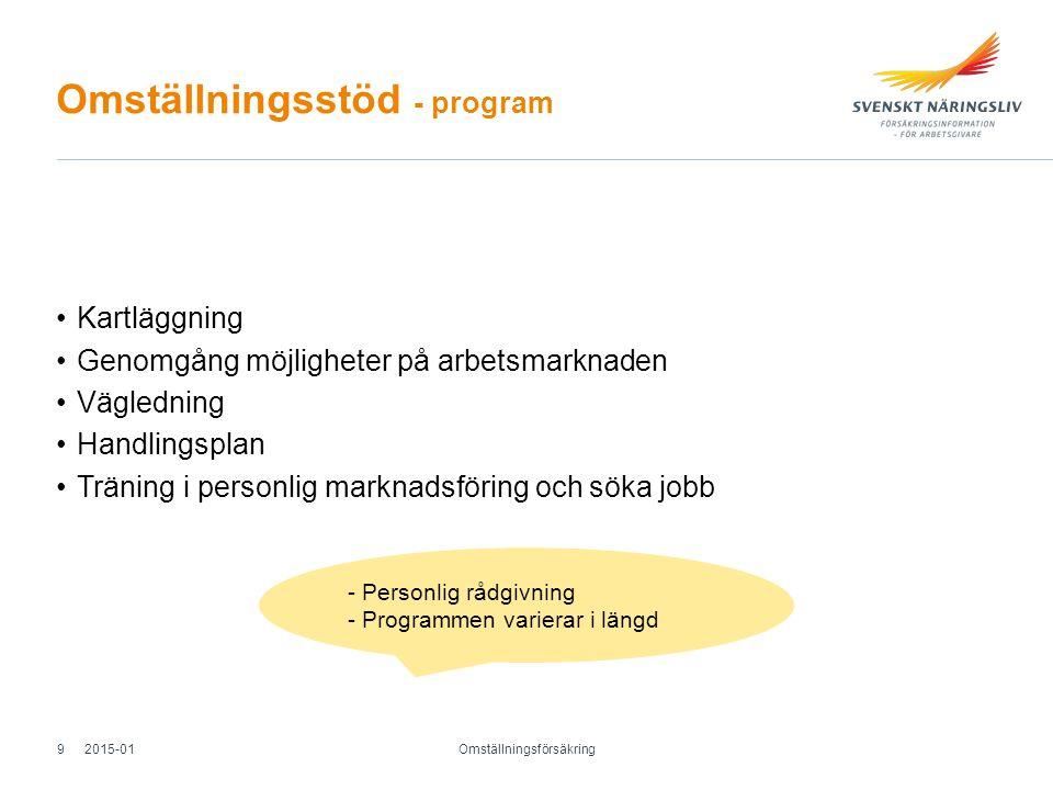 Omställningsstöd - program Omställningsförsäkring Kartläggning Genomgång möjligheter på arbetsmarknaden Vägledning Handlingsplan Träning i personlig m