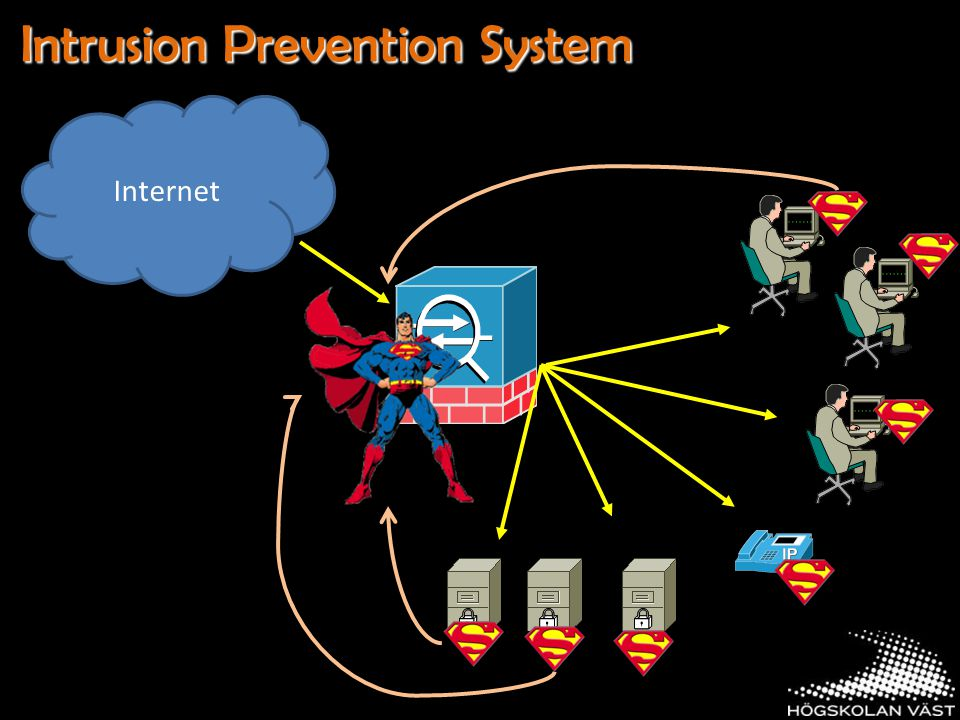 Intrusion Prevention System Internet