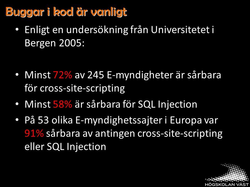 Buggar i kod är vanligt Enligt en undersökning från Universitetet i Bergen 2005: Minst 72% av 245 E-myndigheter är sårbara för cross-site-scripting Minst 58% är sårbara för SQL Injection På 53 olika E-myndighetssajter i Europa var 91% sårbara av antingen cross-site-scripting eller SQL Injection