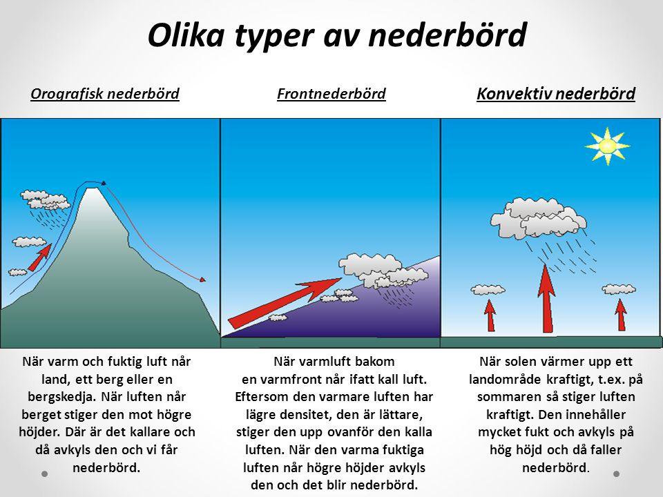 Olika typer av nederbörd Konvektiv nederbörd Orografisk nederbördFrontnederbörd När solen värmer upp ett landområde kraftigt, t.ex. på sommaren så sti
