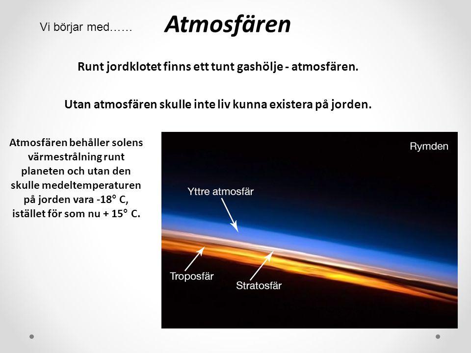 Runt jordklotet finns ett tunt gashölje - atmosfären. Utan atmosfären skulle inte liv kunna existera på jorden. Atmosfären Atmosfären behåller solens