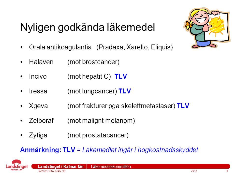 WWW.LTKALMAR.SE Landstinget i Kalmar län Läkemedelskommittén 20124 Nyligen godkända läkemedel Orala antikoagulantia (Pradaxa, Xarelto, Eliquis) Halave