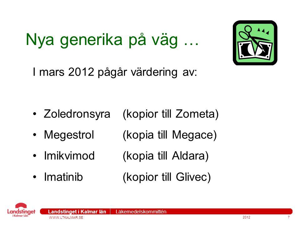 WWW.LTKALMAR.SE Landstinget i Kalmar län Läkemedelskommittén 20127 Nya generika på väg … I mars 2012 pågår värdering av: Zoledronsyra(kopior till Zome