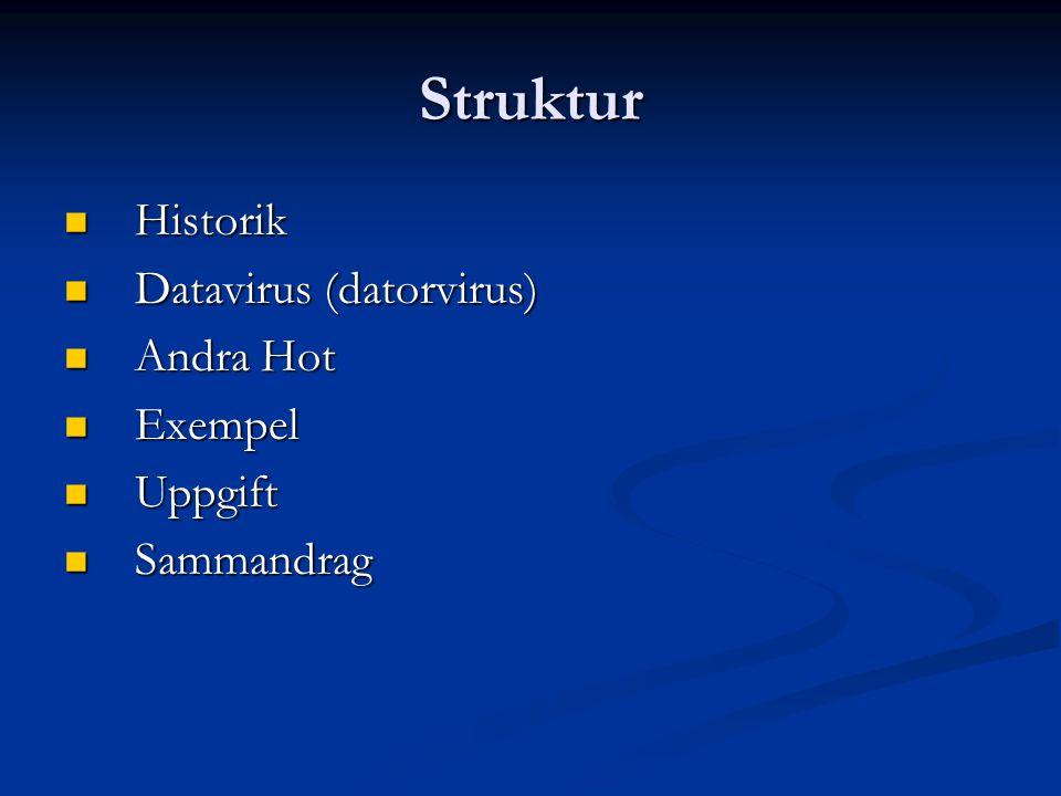 Struktur Historik Historik Datavirus (datorvirus) Datavirus (datorvirus) Andra Hot Andra Hot Exempel Exempel Uppgift Uppgift Sammandrag Sammandrag