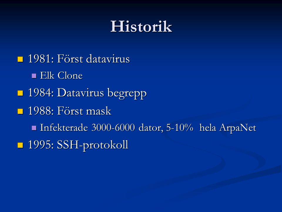 Historik 1981: Först datavirus 1981: Först datavirus Elk Clone Elk Clone 1984: Datavirus begrepp 1984: Datavirus begrepp 1988: Först mask 1988: Först