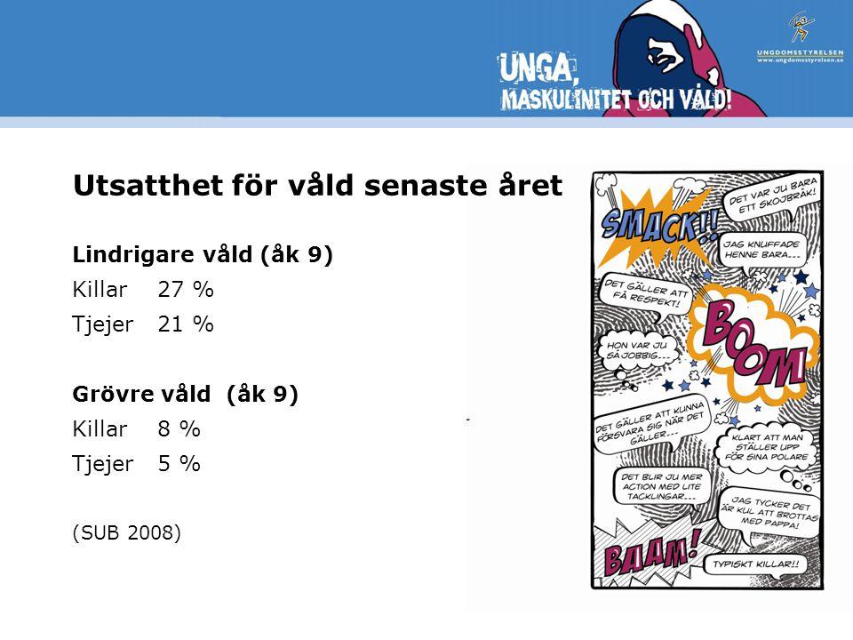Misstänkta för.. Misshandelsbrott Sexualbrott (Brå, misstänkta för brott 2011, 2009-2011) 41% 46%