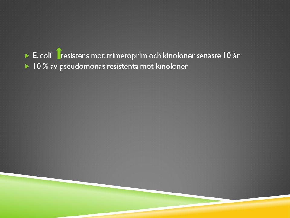  E. coli resistens mot trimetoprim och kinoloner senaste 10 år  10 % av pseudomonas resistenta mot kinoloner