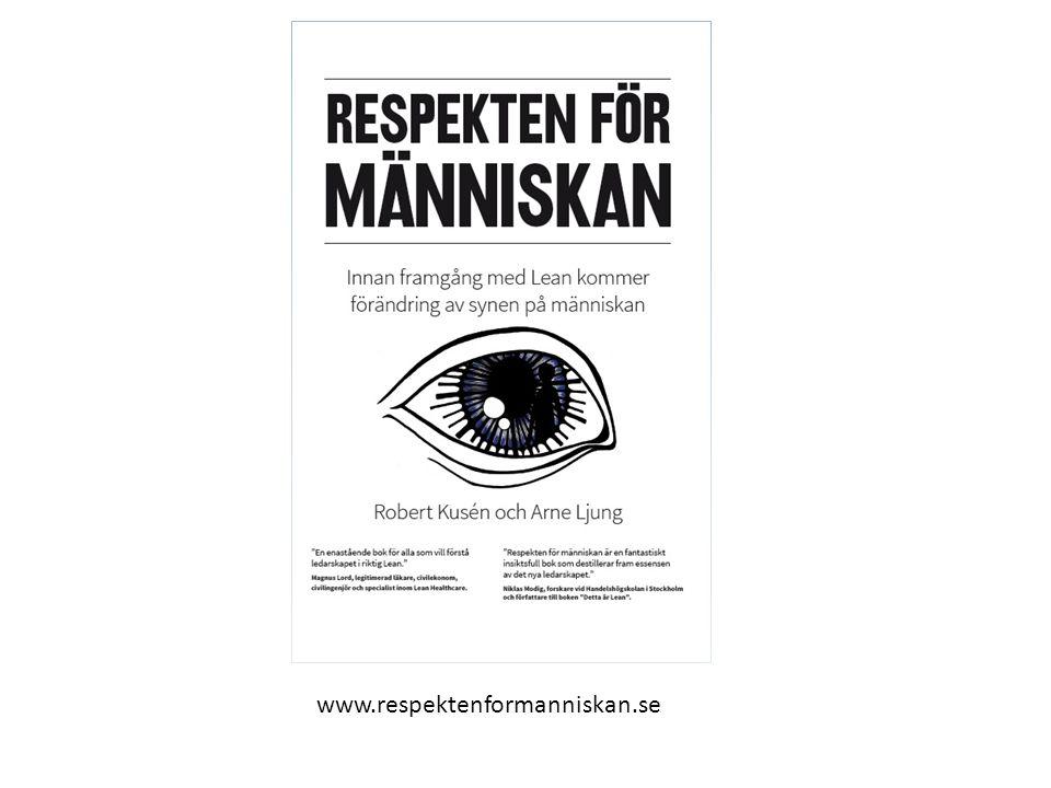www.respektenformanniskan.se