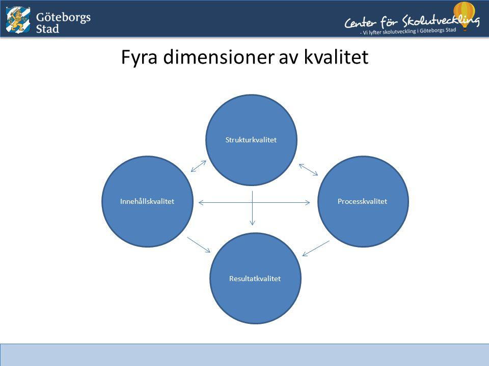Fyra dimensioner av kvalitet Strukturkvalitet Resultatkvalitet ProcesskvalitetInnehållskvalitet
