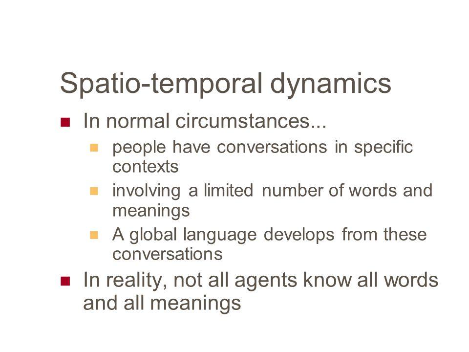 Spatio-temporal dynamics In normal circumstances...