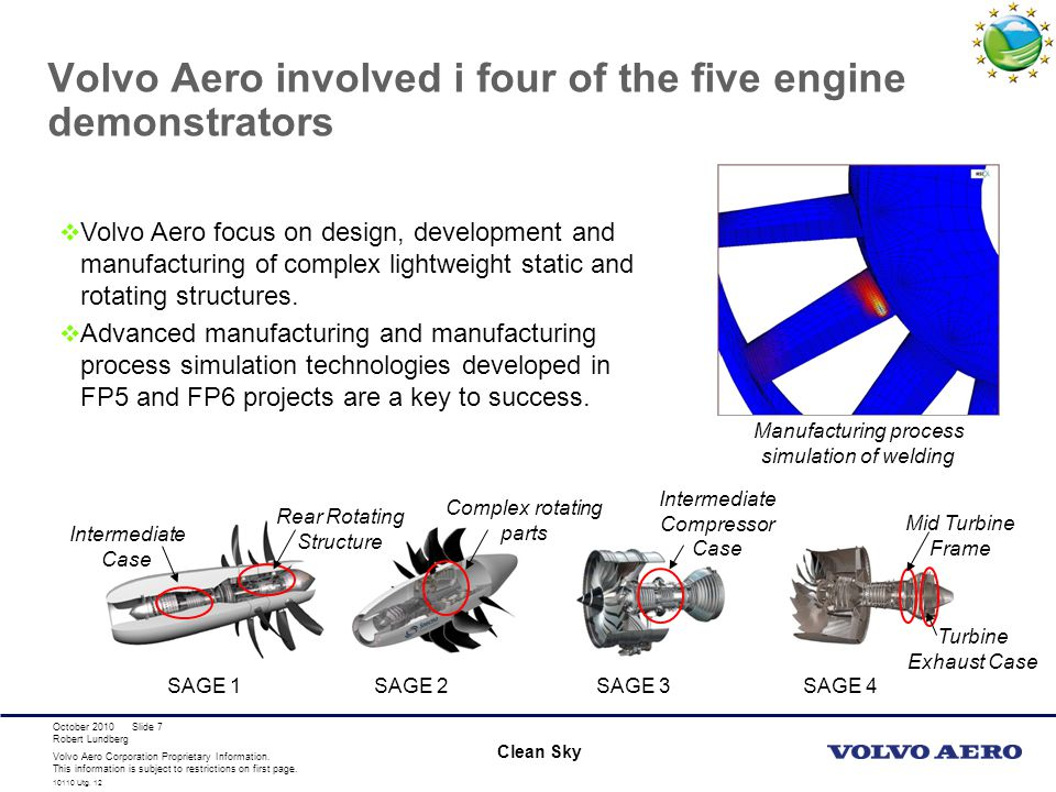 Volvo Aero Corporation Proprietary Information. This information is subject to restrictions on first page. Robert Lundberg 10110 Utg. 12 Slide 7 Volvo