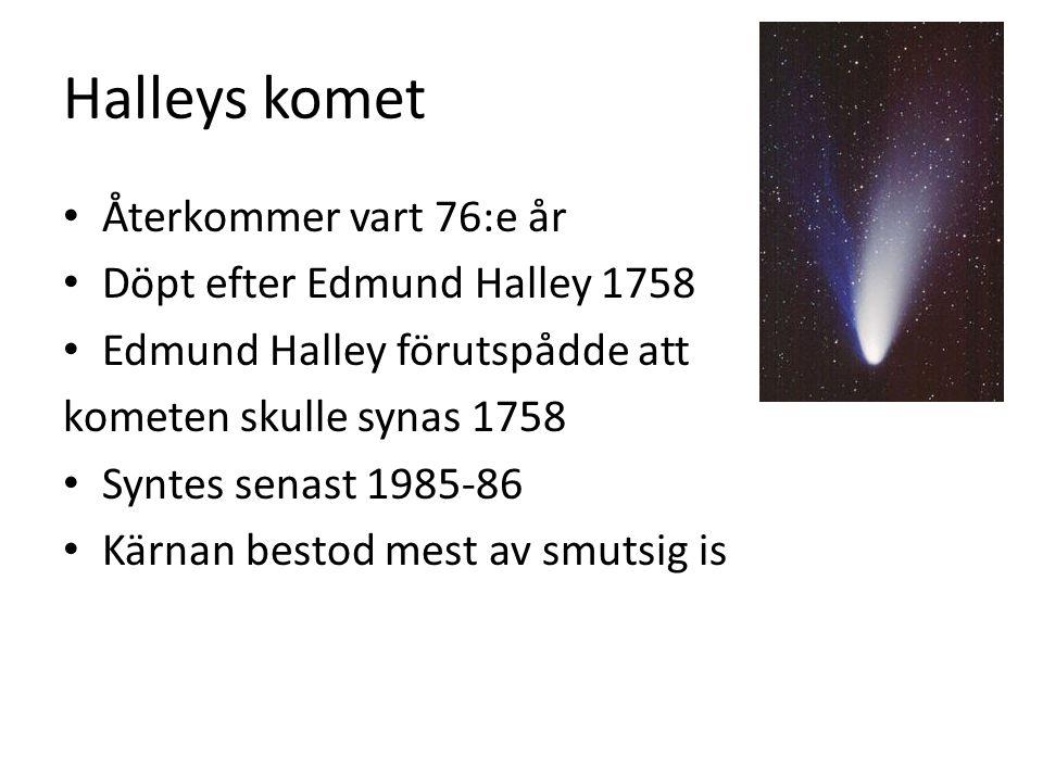 Halleys komet Klump med sten och is Stor omloppsbana runt solen Lysande gasmoln bildar en kvast/svans Återkommer vart 76:e år Döpt efter Edmund Halley 1758 Edmund Halley förutspådde att kometen skulle synas 1758 Syntes senast 1985-86 Kärnan bestod mest av smutsig is Vilket år syns Halleys komet nästa gång?