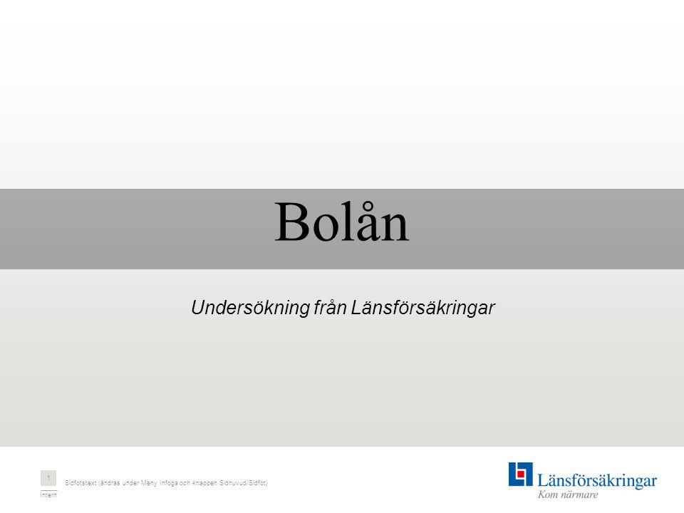 Intern Bolån Undersökning från Länsförsäkringar Sidfotstext (ändras under Meny Infoga och knappen Sidhuvud/Sidfot) 1