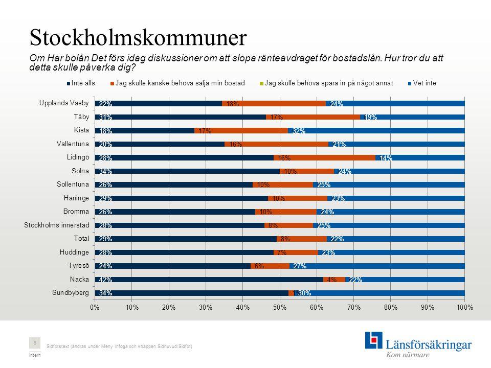 Intern Stockholmskommuner Om Har bolån Det förs idag diskussioner om att slopa ränteavdraget för bostadslån.